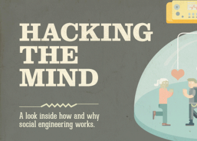 subliminal hacking the and science of social engineering human hacking